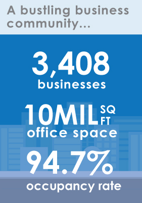 Clayton Businesses Infograph